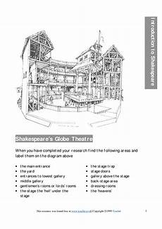 the globe theatre labeled x469 php pagespeed ic lmxq tfsrm top label maker