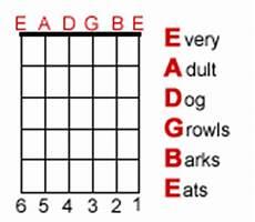 The Guitar String Names Guitarstringsreviews