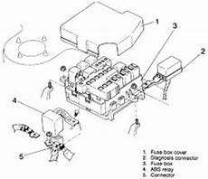 repair anti lock braking 1993 mazda 626 transmission control 1990 mazda miata 1 6l mfi dohc 4cyl repair guides anti lock brake system abs relay