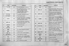 96 lexus es300 fuse box diagram sc430 fuse diagram 2002 clublexus lexus forum discussion