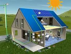 installation panneau solaire maison sch 233 ma d une installation photovolta 239 que solar planete