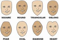 men s face shapes lau s accessories