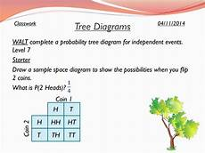 probability worksheets tree diagrams 5747 tree diagrams by annah03 teaching resources tes