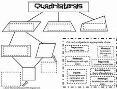 properties of quadrilaterals worksheet homeschooldressage com