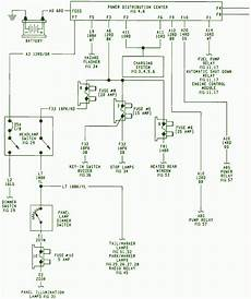 93 jeep yj wiring diagrams 93 jeep wrangler 6 cyc power distribution fuse box diagram circuit wiring diagrams
