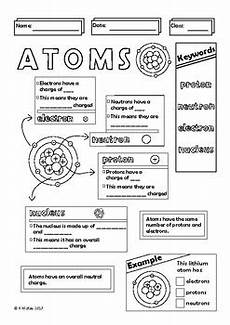 structure of an atom doodle notes middle school chemistry science