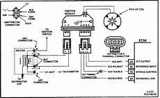 96 gmc vortec engine wiring diagram 4 3 vortec ignition coil wiring wiring schematic diagram 16 laiser co