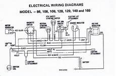 Cub Cadet 149 Wiring Diagram Wiring Diagram