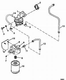 91 s10 fuel system wiring diagram 1986 chevy s10 fuel wiring wiring diagram database