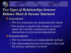 ppt chapter 10 the balance sheet powerpoint presentation id 6623886