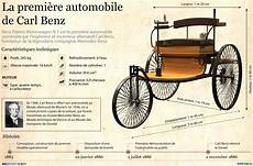 l inventeur de la voiture la premi 232 re automobile de carl sputnik