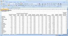 sle of excel spreadsheet with data excelxo com