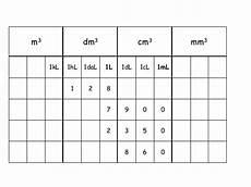 m 3 en l mesurer les volumes et les masses