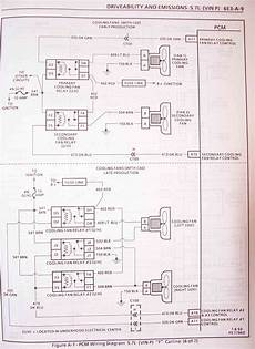 fan relay wiring diagram pcm wiring 1995 fan relays rod project camaroz28 message board
