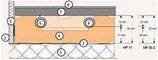 estrich dicke fußbodenheizung bodenaufbau noppenplattensystem baudochselbst de