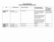 53 mental health worksheets 25 best ideas about mental health counseling pinterest