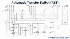 automatic transfer switch ats youtube
