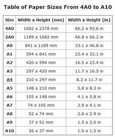 what s the mathematical logic behind different a size