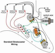 images of fender stratocaster pickup wiring diagram wire diagram в 2019 г гитара и ноты