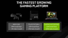 nvidia geforce gtx 1050 ti and gtx 1050 launch dates leaked