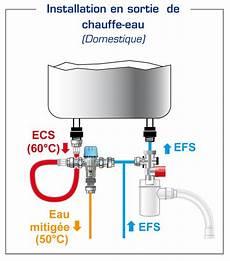 limiteur thermostatique r 233 glable securmix pour chauffe eau