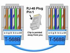 Cat5e Wiring Diagram On Diagram Of Cat 5e Ethernet