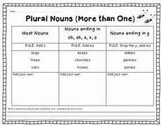 nifty nouns common proper possessive singular plural noun activities