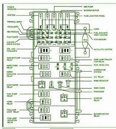 1999 Ford Ranger Fuse Box Diagram Fuse Box Ford Ranger