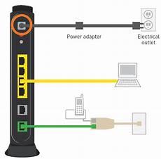 att uverse phone wiring diagram