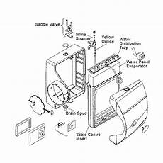 Aprilaire 558 Wiring Diagram by Aprilaire Humidifier Parts