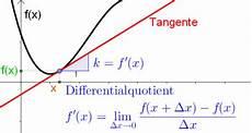 differenzen und differentialquotient matura wiki