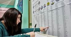 201 Lections En Italie Les Gens 171 Ont Vot 233 Plut 244 T Contre L Ue