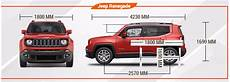 jeep renegade dimensions awesome jeep renegade dimensions jeep jeep renegade jeep dan jeep patriot