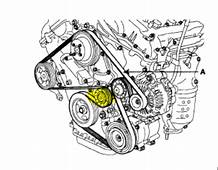 Replacing Serpentine Belt Hyundai Elantra  Image Of