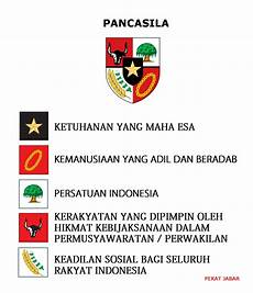 The World Pancasila