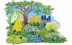 gartengestaltung schattige plätze geh 246 lzunterpflanzung unterm baum w 228 chst doch was