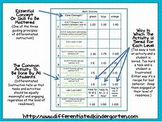 differentiated math stations and a freebie