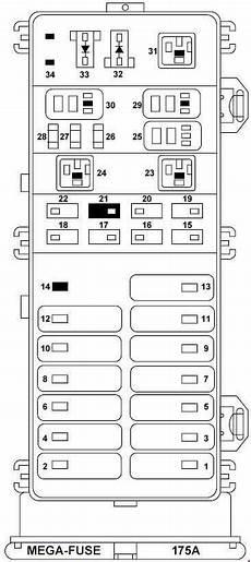 ford taurus fuse box diagram 1997 ford taurus 1995 1999 fuse box diagram auto genius
