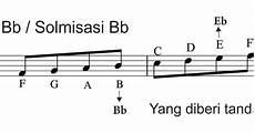 Not Angka Ke Not Balok Nada Bb Seputar Musik