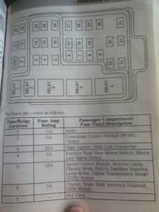 1997 ford f 150 4361 fuse box diagram 1997 ford f150 fuse box diagram dash fuse box and wiring diagram