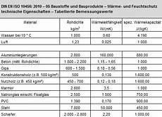 u wert tabelle baustoffe fenster einbauma 223 e elektroinstallation trockenbau anleitung