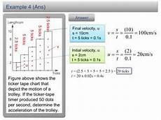finding acceleration from a ticker tape chart exle force and motion youtube
