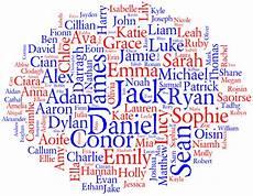 Namen Mit I - popular names in ireland 2010 the name