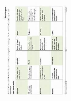 animal farm revision worksheets 14028 ks4 animal farm by george orwell teachit