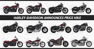 Harley Davidson India Hikes Prices Of 12 CKD Motorcycles
