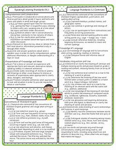 the apple tree room 2nd grade common core math and ela standards reference sheets