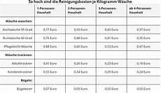 Steuerlich Absetzbar Liste 2017 - steuererkl 228 rung 2018 arbeitnehmer gt werbungskosten
