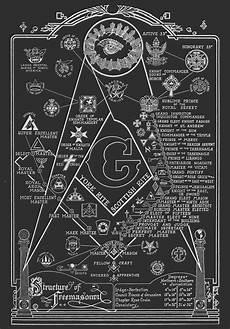 basic illuminati structure up new zealand what does the globalist agenda new