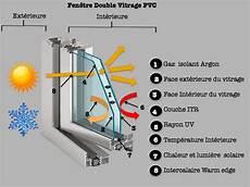 vitrage thermique fen 234 tre vitrage pvc prix et devis en ligne