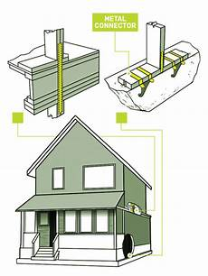 earthquake proof house plans robust or risky what makes an earthquake resistant building